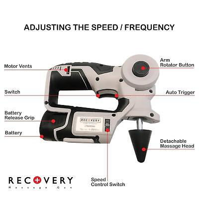 Recovery Massage Gun w/ Case | Most Affordable On The Market |  Free Shipping!