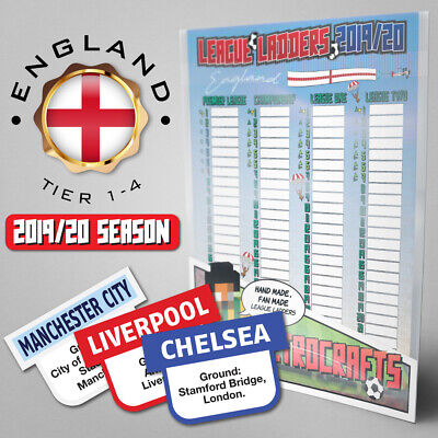 Still miss Shoot! League Ladders? Try ours! English Football League 2019/20 CE