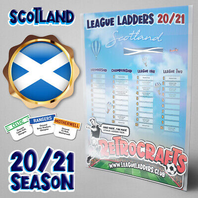 Still miss Shoot! League Ladders? Try ours! Scottish Football League 2019/20 CE