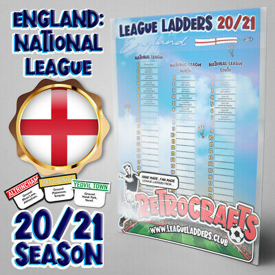 Still miss Shoot! League Ladders? Try ours! National League 2019/20 Continental.