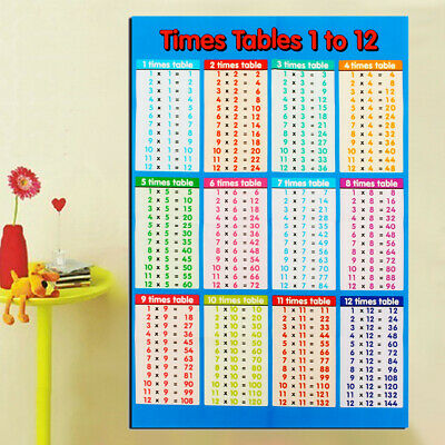 Family Educational Times Tables Maths Children Kids Wall Chart Poster