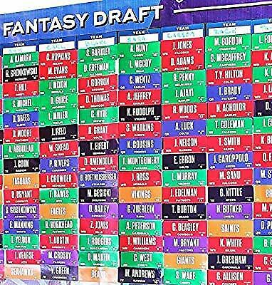 2019 Fantasy Football Draft board with 400+ Player Labels Alphabetized +yellow+