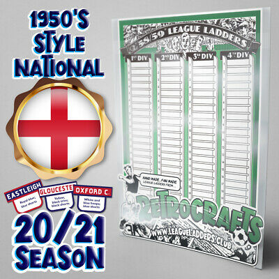 Retrocrafts 1950's Shoot! Style Retro National Non League Ladders 2019/20 Season