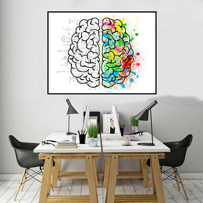 Brain Memory Psychology Painting Canvas Poster Print Art Cafe Wall Hanging Decor