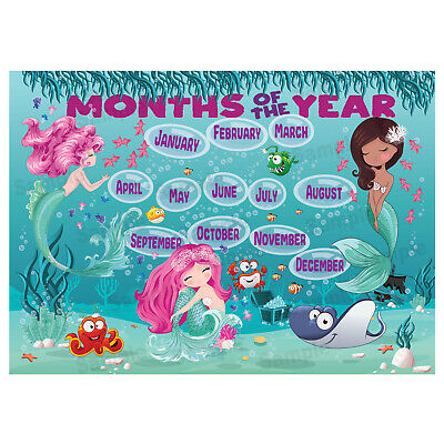 Months of the Year Poster, Educational Wall Charts, Girls Child, Mermaids Theme
