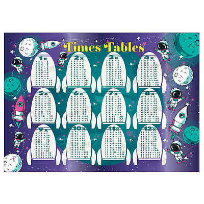 Times Tables Poster Maths Wall Chart Multiplications Educational Space Theme