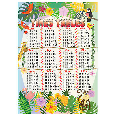 Times Tables Poster Maths Wall Chart Multiplications Educational Jungle Theme