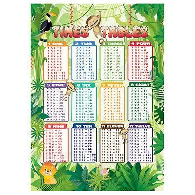 Times Tables Poster Maths Wall Chart Multiplications Educational Jungle Animals