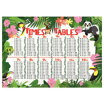 Times Tables Poster Maths Wall Chart Multiplications Educational Animals Theme