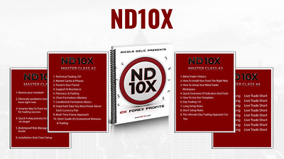 Nicola Delic ND10X New System Here Now, Free Shipping!
