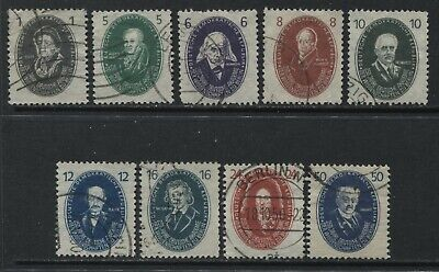 Germany DDR various values to 50 pf used