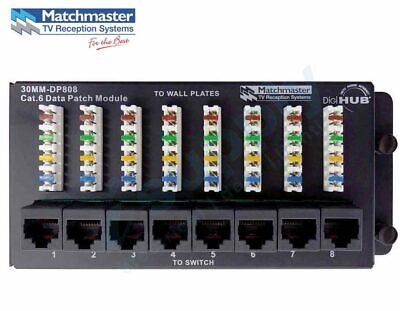 MATCHMASTER Data Patch Panel 30MM-DP808 CAT6 8 Way/Port(mainly used for DigiHub)