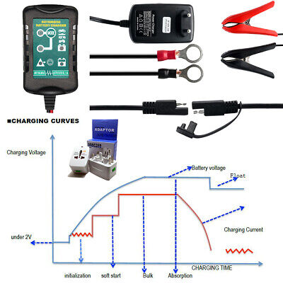 Smart Intelligent Battery Charger 6v 12v Lithium, AGM & Lead Acid 240v 0.75-1.5A