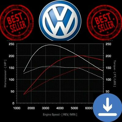 Volkswagon VW ECU Map Tuning Files Stage 1,2