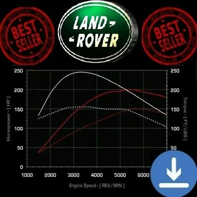 Land Rover ECU Map Tuning Files Stage 1,2