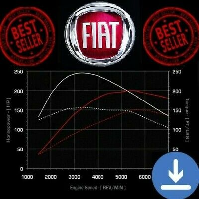 Fiat ECU Tuning Map Files Stage 1,2