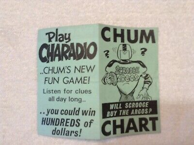 CHUM CHARTS  2 from 1965 and 1 from 1966