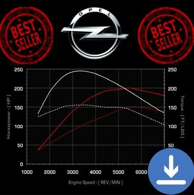 Opel ECU Map Tuning Files Stage 1,2 Remap Files