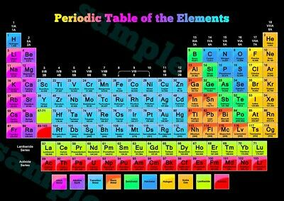 Large A4 Periodic Table Poster Wall chart suitable for Kids GCSE & A Level 2020