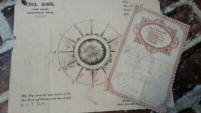 1884 Celestial Map Birth Chart Sun Moon Planets Antique, Thomas Gould Cardiff