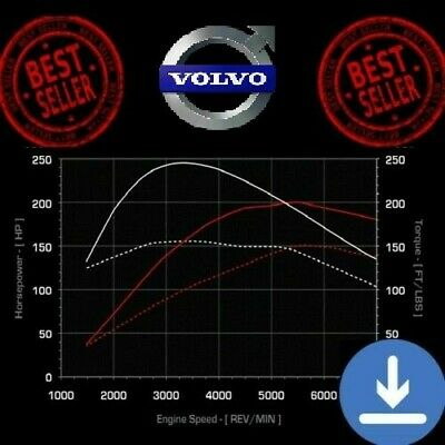 Volvo ECU Tuning Map Files Stage 1,2