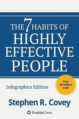 The 7 Habits of Highly Effective People by Stephen R. Covey ✅ [P.D.F] ✅