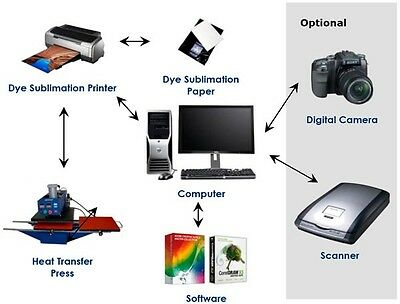 """SUBLIMATION INK TRANSFER PAPER HEAT PRESS FOR EPSON PRINTERS 100 Sheets 11""""x17"""""""