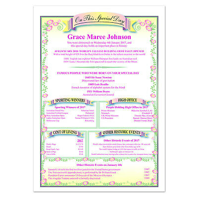 Guardian Certificate - Christening or Naming Day Gift for Godparent