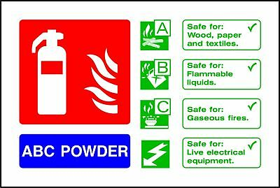 Fire Extinguisher ABC Powder ID sticker warning sign self adhesive vinyl