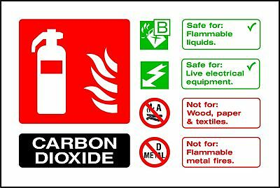 Fire Extinguisher Carbon Dioxide CO2  ID warning sticker sign self adhesive