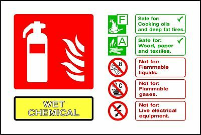 Fire Extinguisher Wet Chemical ID warning sticker sign self adhesive vinyl