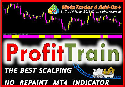 ProfitTrain No-Repaint Indicator Meta Trader 4 MT4 FOREX STOCKS FUTURES Trading