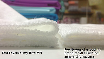 Microfiber Ultra Terry Fabric - Super Absorbent - Sew diapers, wipes, and more!