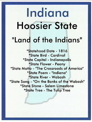 Postcard Indiana The Hoosier State Important Facts