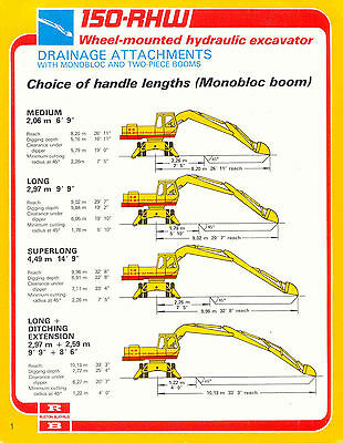 150-RHW wheel mounted hydraulic excavator drainage attachments specifications