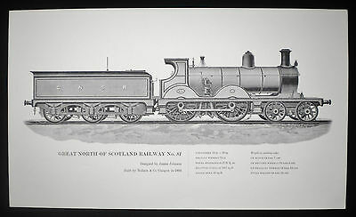 Great North Of Scotland Railway Gnsr No. 81 Locomotive Train Print