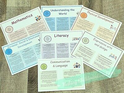 EYFS Early Learning Goals posters,classroom display Childminder,Teacher resource