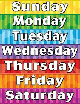 Days of the Week Chart - Classroom Display Poster