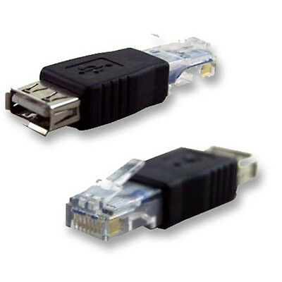 2pcs ethernet RJ45 male to USB female connector converter adapter Free Cable Tie