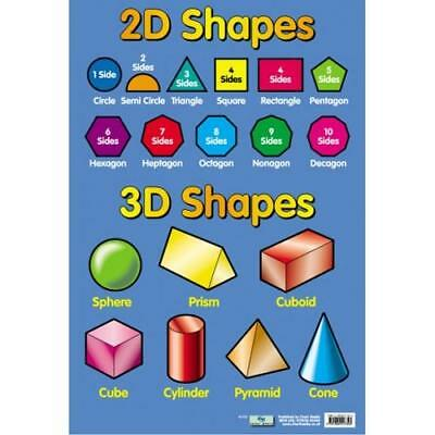 2D and 3D Shapes Poster Numeracy Display Teaching Resource Educational