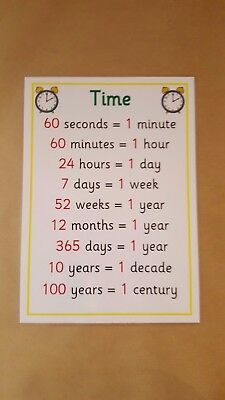 Time Facts - A4 Poster - Ks1/ks2 Numeracy Teaching Resource
