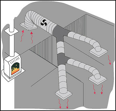 EASIAIR 200mm 1 ROOM TO 3 ROOMS HEAT TRANSFER KIT( Insulated Ducting)Costs