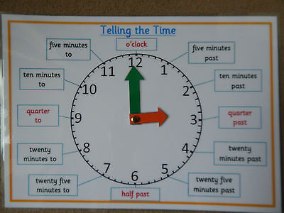 Telling The Time - A4 Poster/mat - Ks1/ks2 Numeracy Teaching Resource