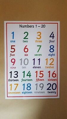 Numeracy A4 Poster - Numbers 1-20 - Teaching Resource - EYFS/SEN/Early Learning