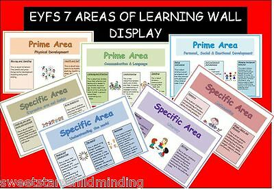 EYFS SEVEN7 AREAS OF LEARNING wall display posters childminder Teacher resource