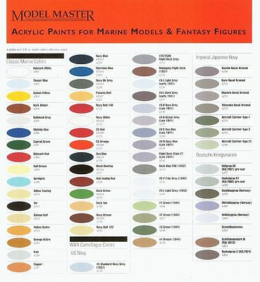 Testors Marine Colors Acrylic Paint Bottles--5 Assorted Colors--Free Shipping