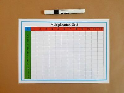 Blank Multiplication Square -Times Tables -Numeracy Teaching Resource -KS2/KS3