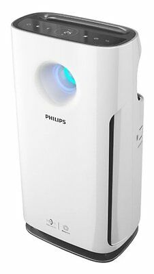 Philips AC3256/30 Air Purifier Anti-Allergen - New - Free Shipping