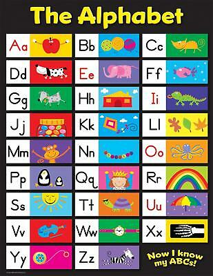 The Alphabet Chart Poster - Classroom Display Poster