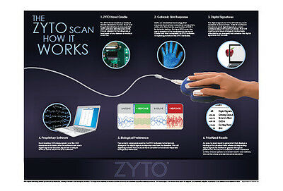 Zyto Select 5.0 For Sale